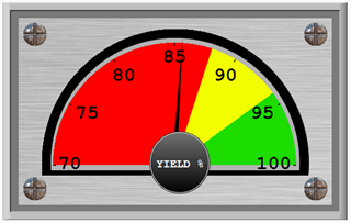 image-635874-Yield_Percentage_Gauge_472X271.png